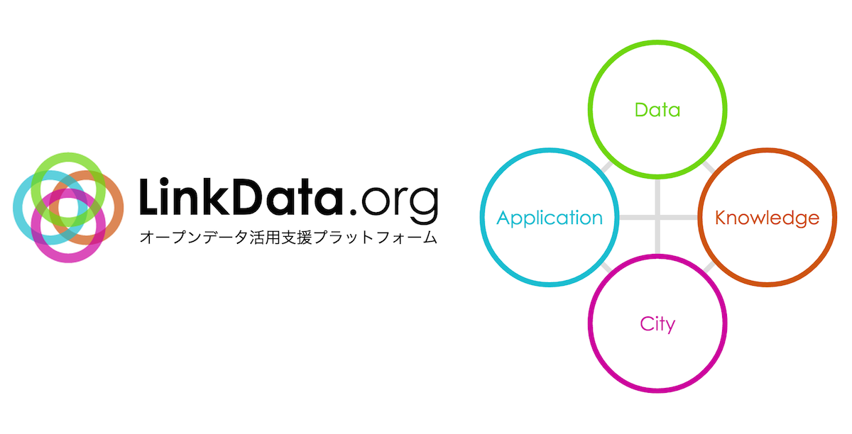 link and publish your data open data sharing download linkdata